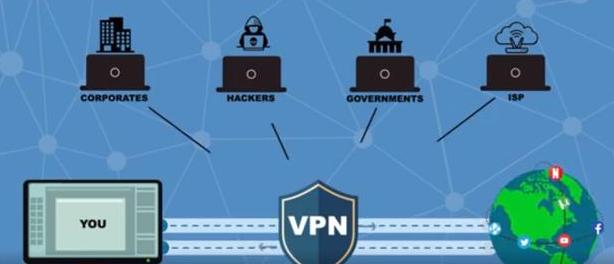 什么是VPN,它是如何运作的? 第4张